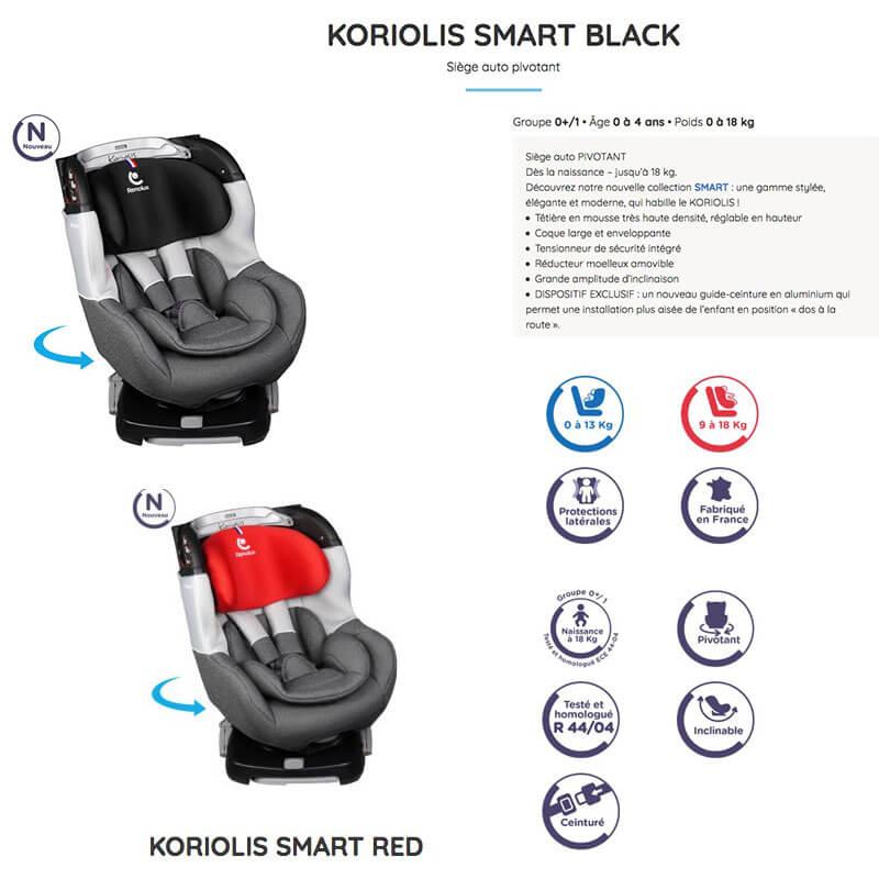 Siège Auto Pivotant Koriolis Gpe0+/1 Renolux