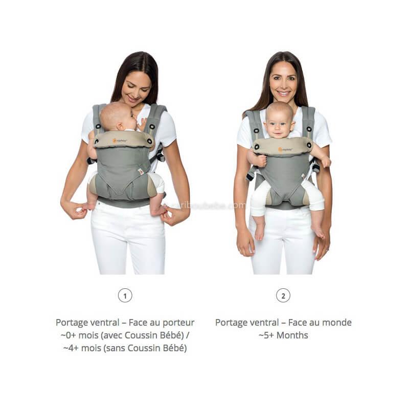 Porte-bébé Ventral Pack Évolutif 360 4 Positions Gris2 Ergobaby