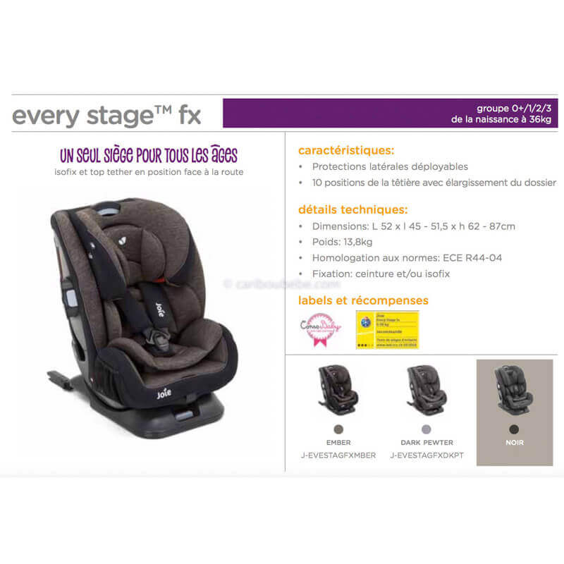 Siège Auto Every Stage FX Isofix Gpe0+/1/2/3 Joie
